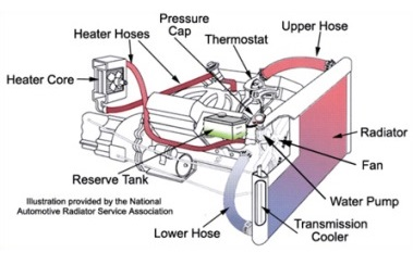 Engine Cooling System-1